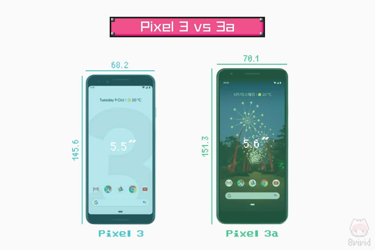 Pixel 3とPixel 3aの見た目比較。