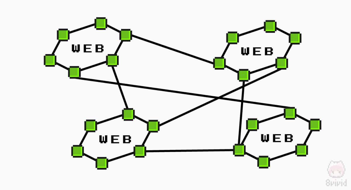 Webの分散化処理化の8vivid的イメージ。