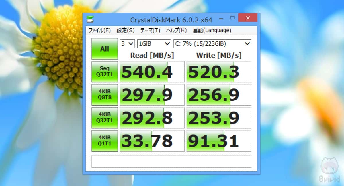 UV500のCrystalDiskMark(1GiB)の結果。