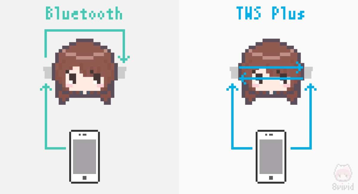 TWS Plus搭載のTWSは、状況に応じてイヤホンの親子関係が変わる。
