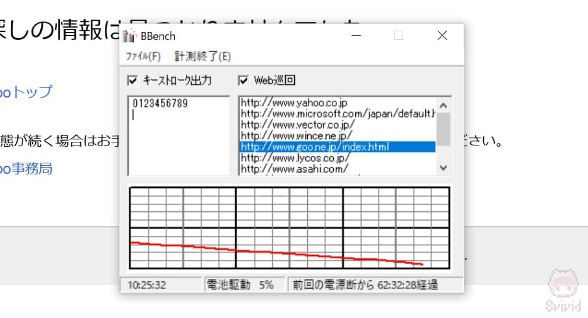 dynabook V72のBBench結果。
