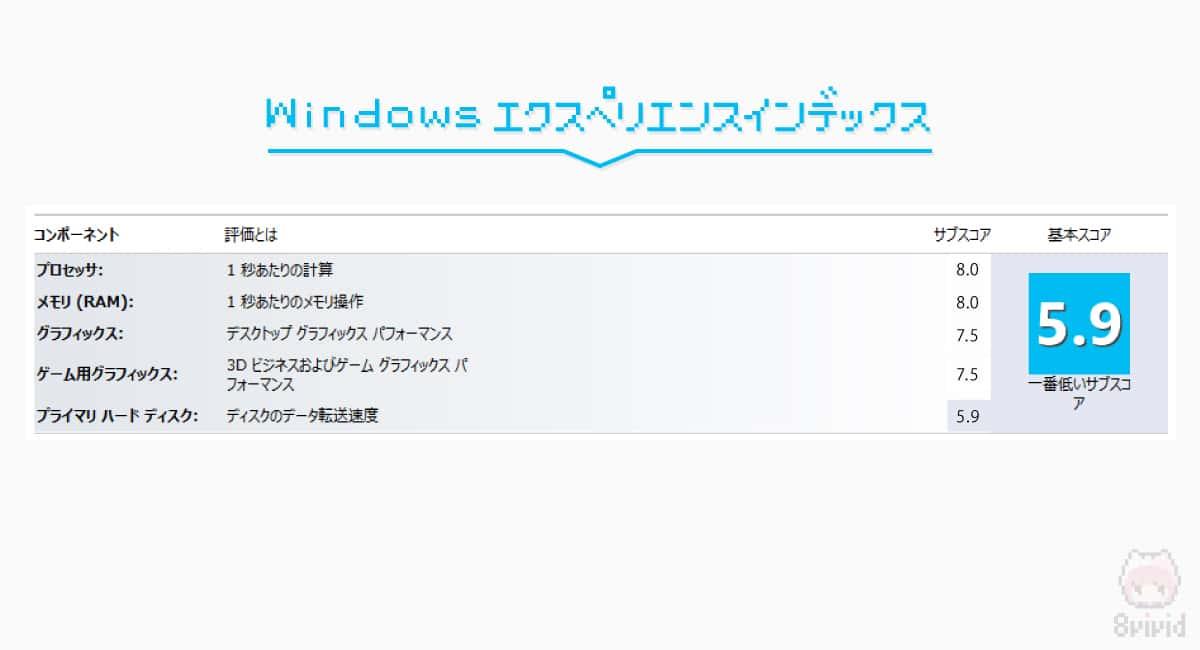 『Windowsエクスペリエンスインデックス』とは?