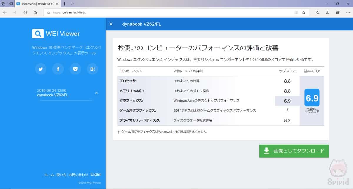 WEBmarks上で計測結果が表示可能。