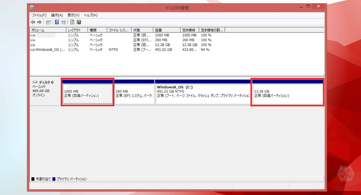 Windows 8.1のリカバリー領域。