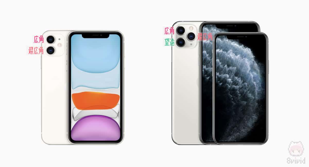 望遠レンズがあるのは『iPhone 11 Pro』のみ。