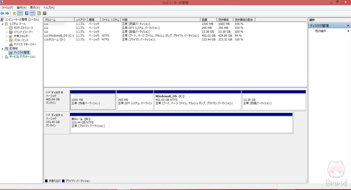 Windowsの『ディスクの管理』画面。