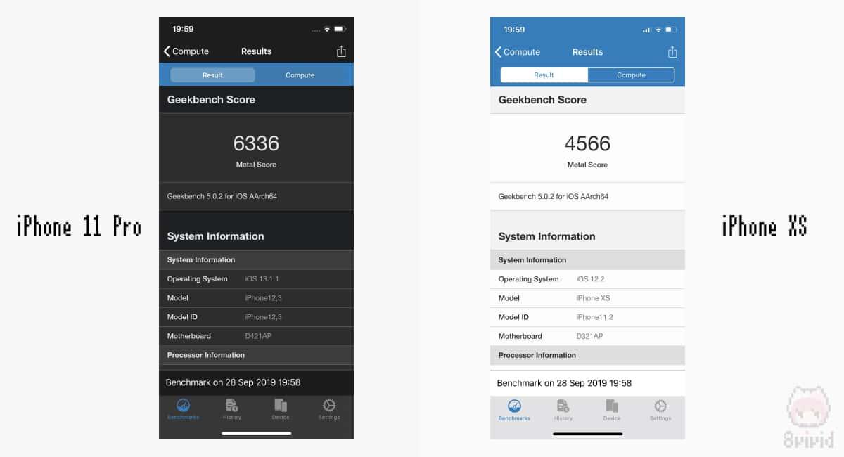 左:iPhone 11 Pro 右:iPhone XS