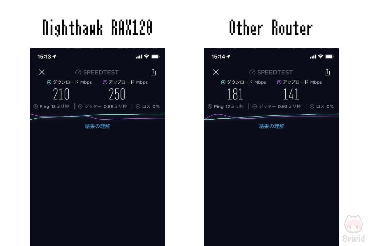 左:Nighthawk RAX120 右:他のWi-Fi 5対応ルーター