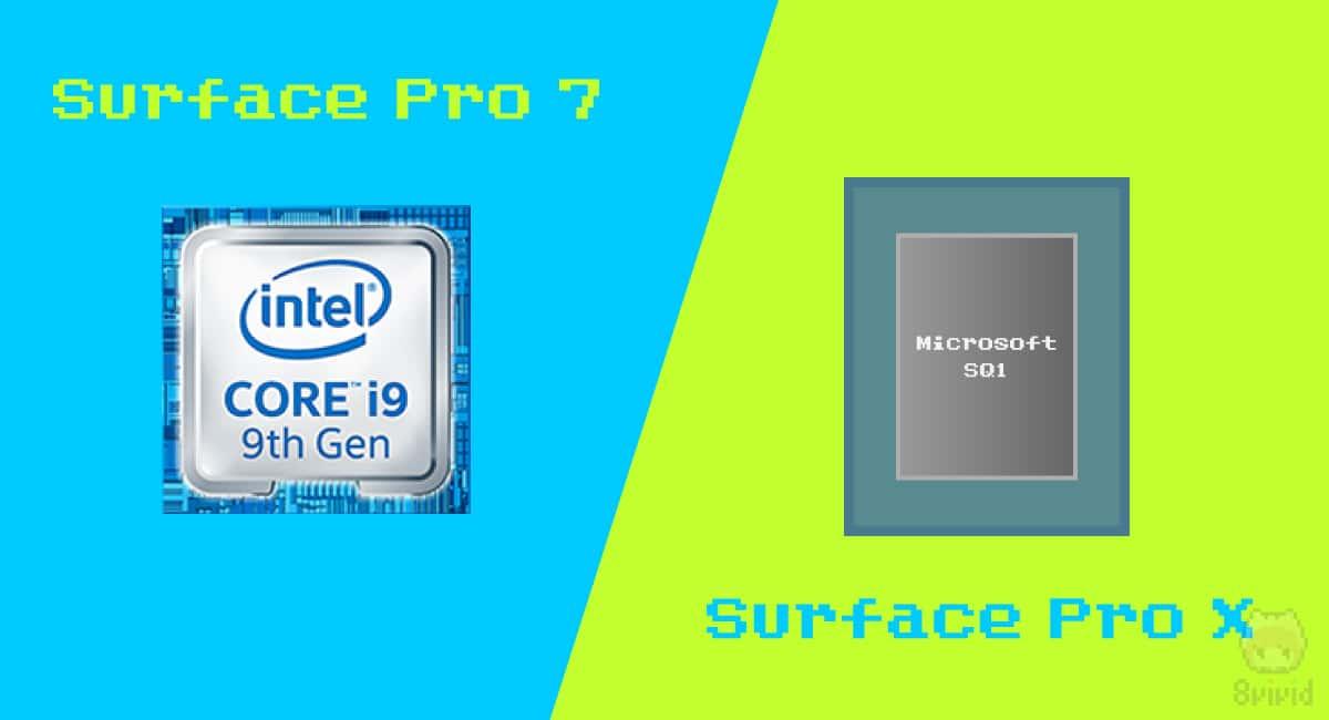 CPU:Intel製とMicrosoft製