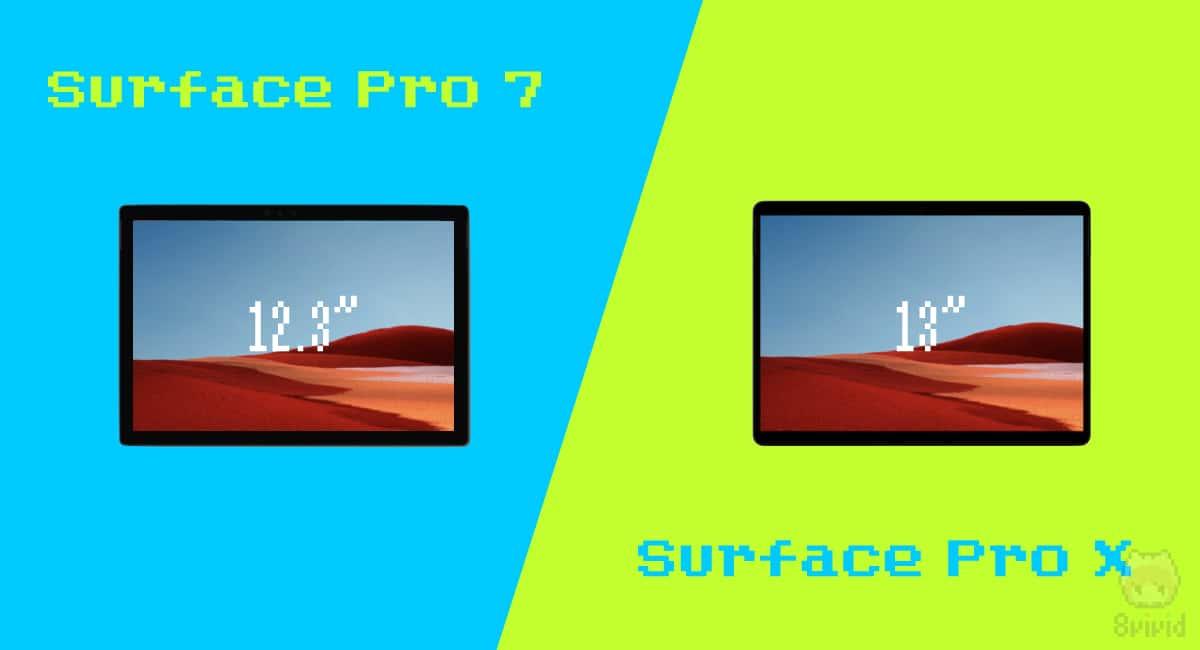 ディスプレイ:画面サイズと画面解像度の差異