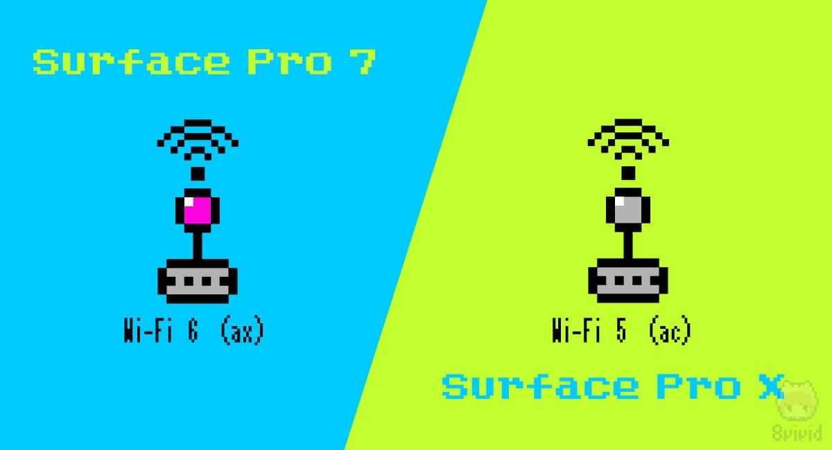 Wi-Fi:Wi-Fi 6とWi-Fi 5