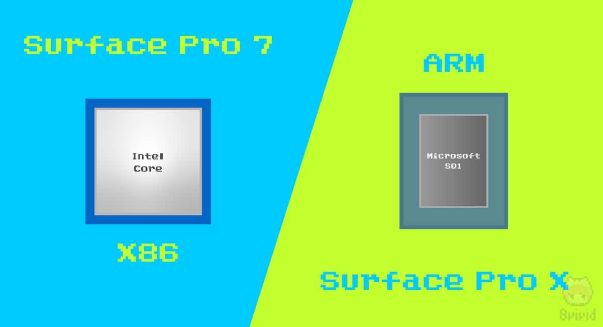 Pro 7はx86系で、Pro XはARM系のアーキテクチャ。