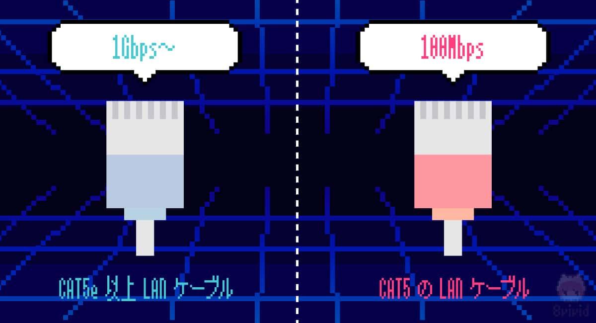【原因2】LANケーブルの規格が古い
