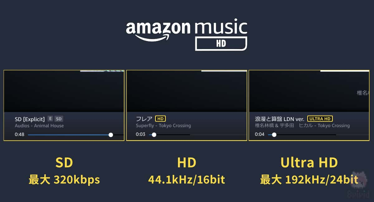 Amazon Music HDには3種類の音質が存在。