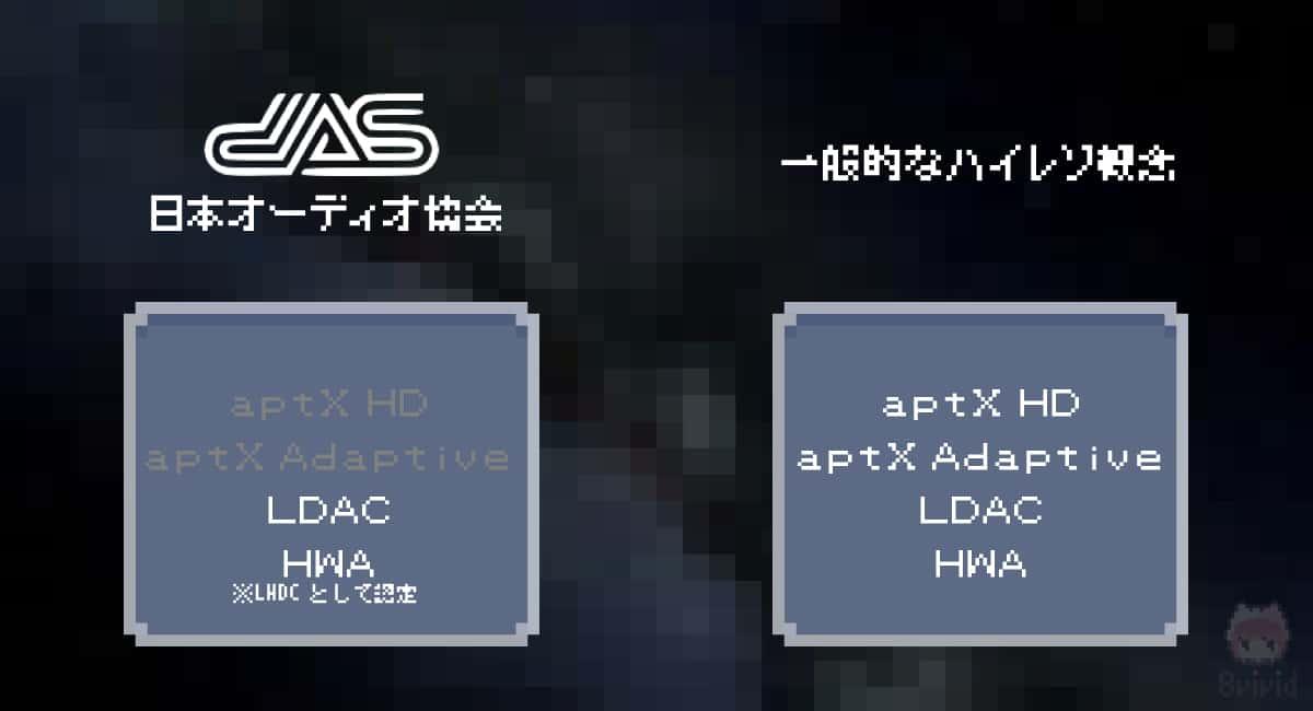 日本オーディオ協会的には、『aptX HD』と『aptX Adaptive』は非ハイレゾ。