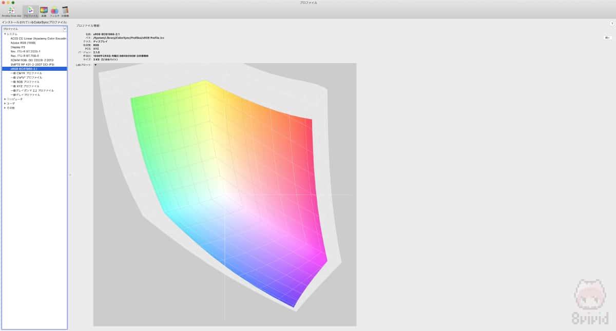 Display P3(グレー部分)が、sRGB(カラー部分)を大きく上回っている。