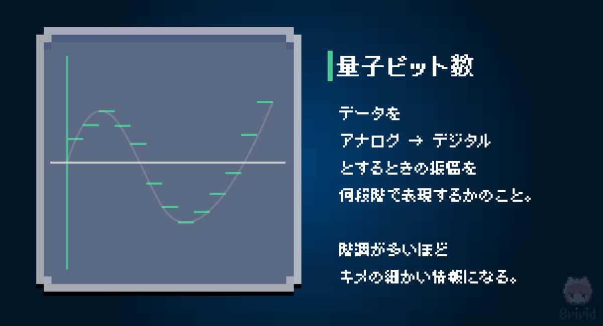 量子ビット数とは?
