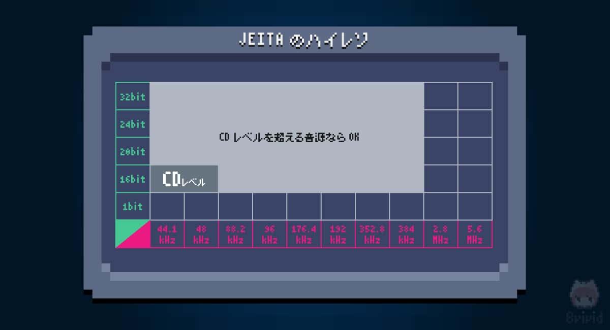 【2】JEITAの場合