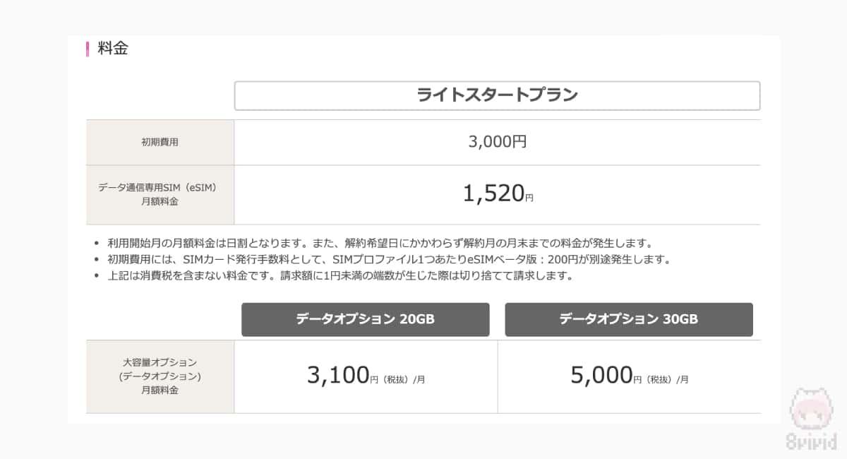 データ容量に関しては、追加購入が可能。