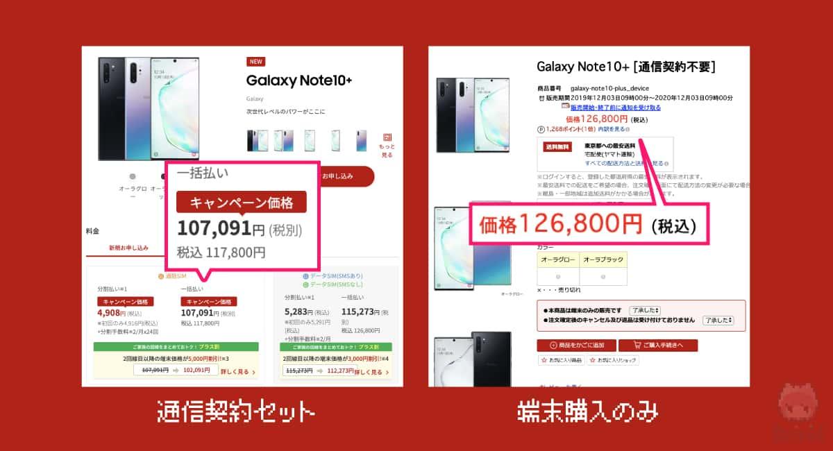 回線とセット購入だと、端末を約1万円安く購入可能。