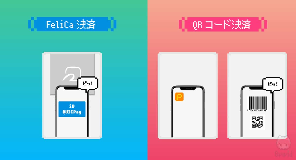 QRとFeliCaの両決済システムのフロー比較イメージ。