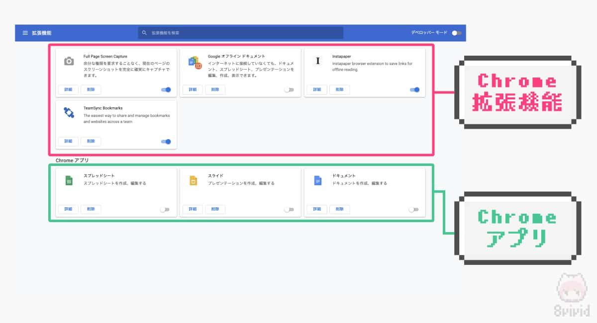 Google ChromeでのChromeアプリの表示。