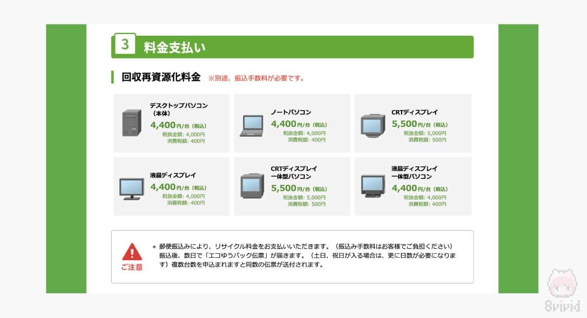 パソコン3R推進協会に回収を依頼する場合、4,400円かかる。
