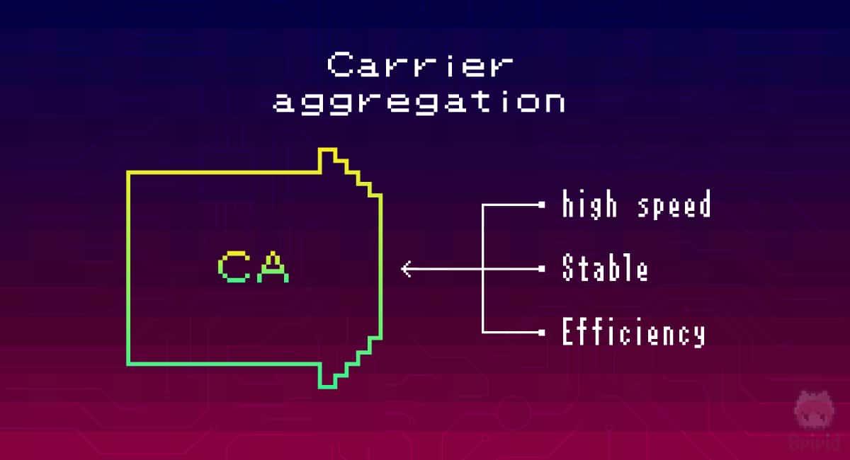 キャリアアグリゲーションで通信回線が高速・安定・高効率に!