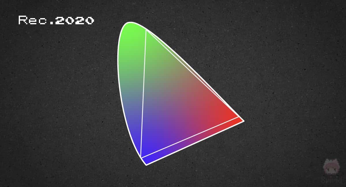 Rec.2020:8Kテレビ放送の基準色域