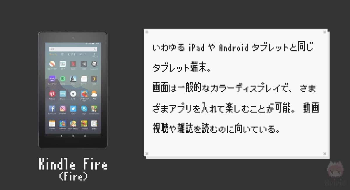 Kindle Fire(Fire)