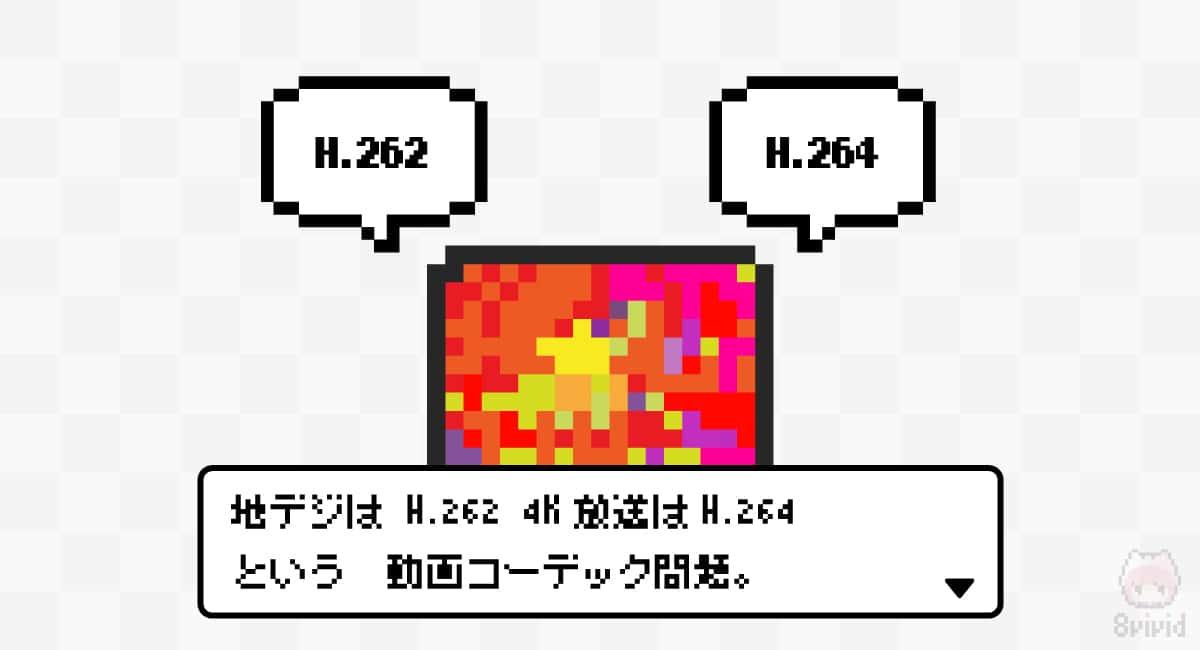 【理由3】動画コーデック方式変更によるコスト