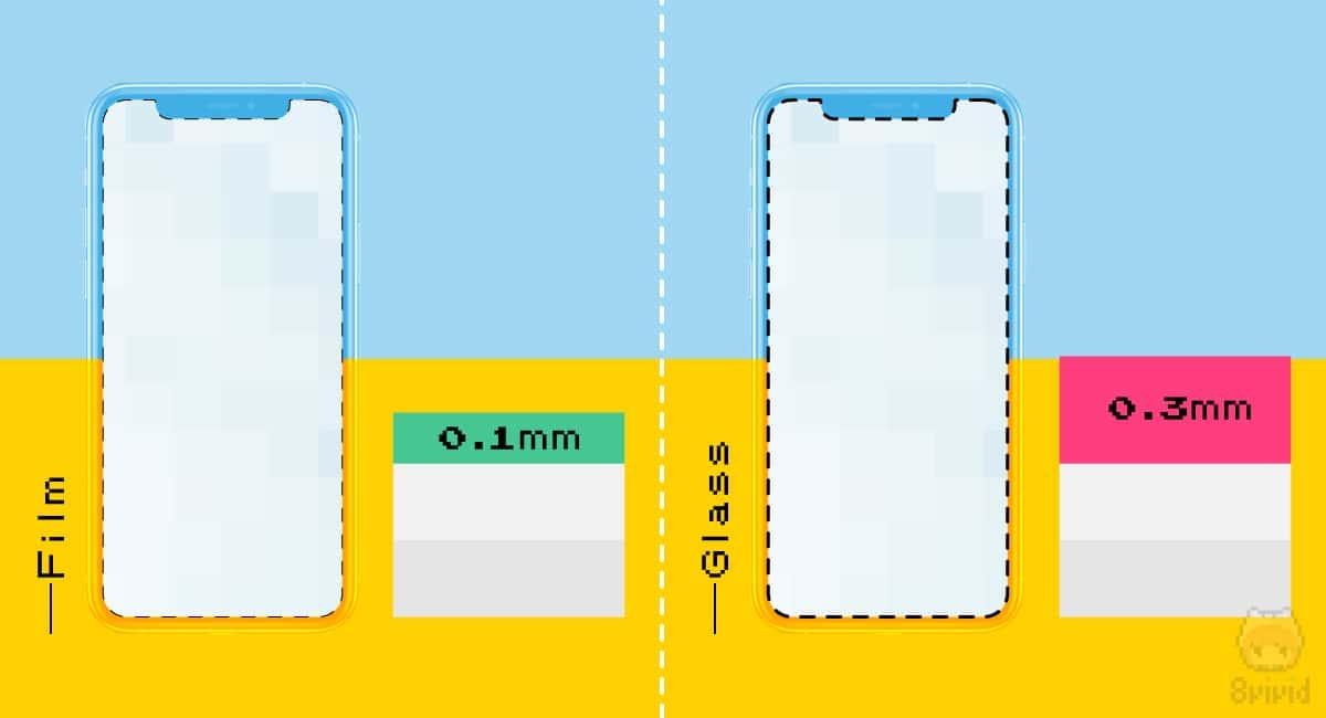 保護フィルムとガラスフィルムの厚み比較。