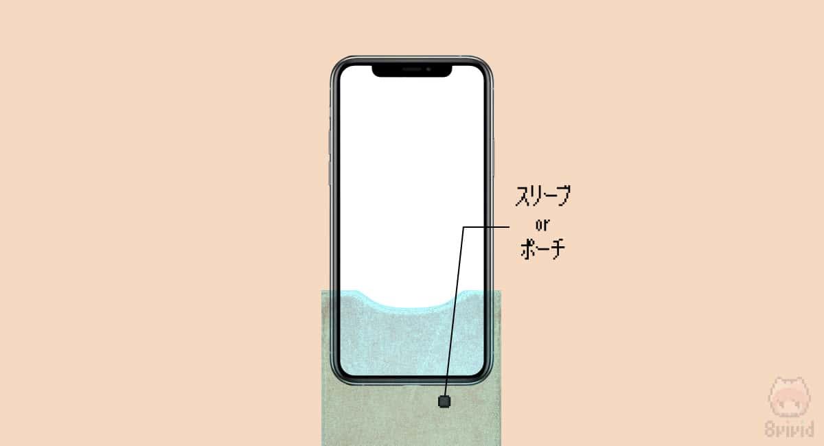 +α:巾着 or スリーブケース