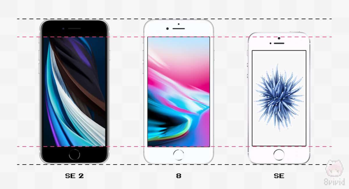 iPhone SE(第2世代)とiPhone 8はサイズも質量も同じ。