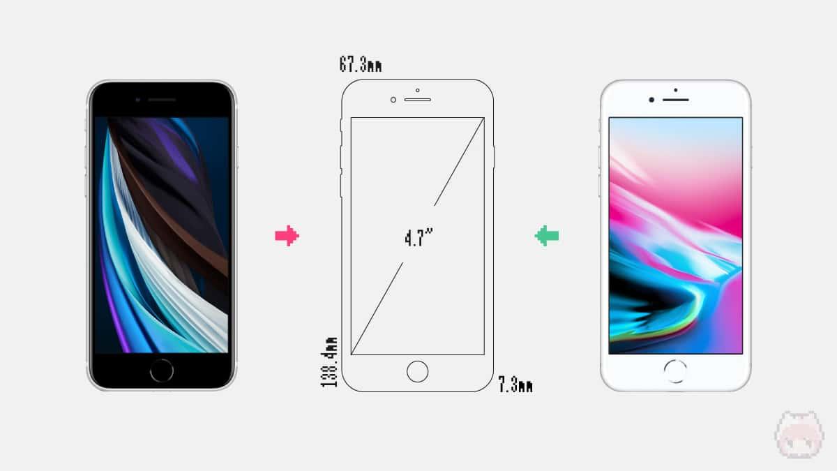 SE(第2世代)と8では、基本的にサイズが一緒。