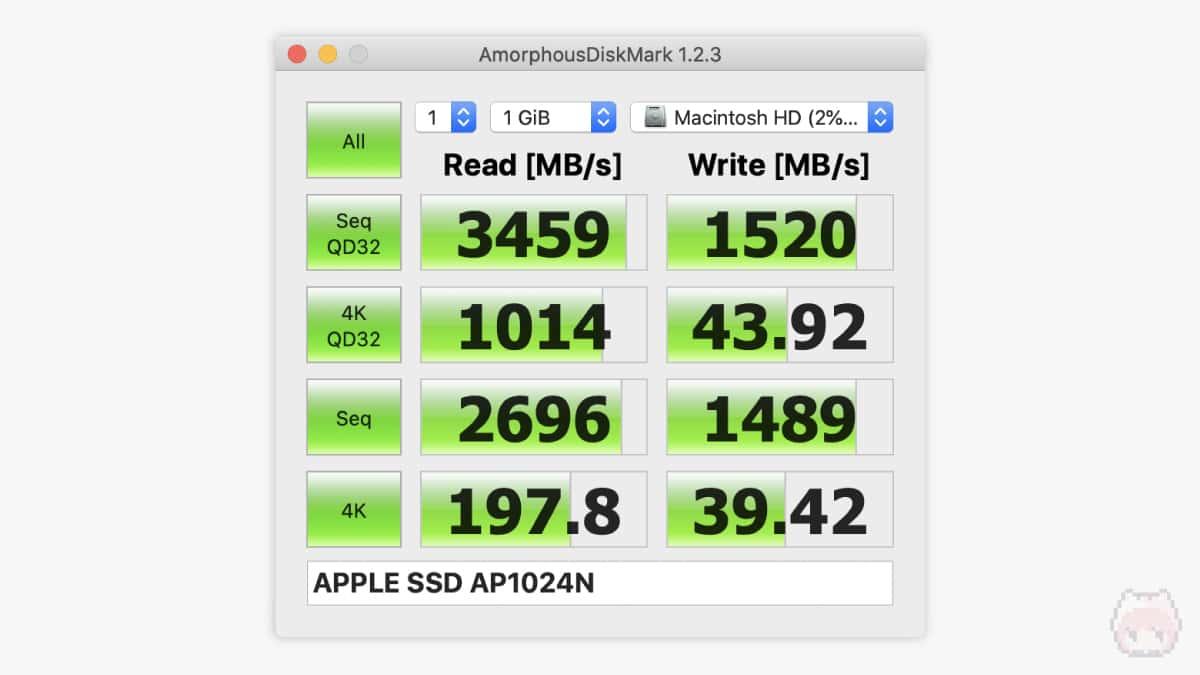 AmorphousDiskMarkのベンチマーク(1GiB)結果。