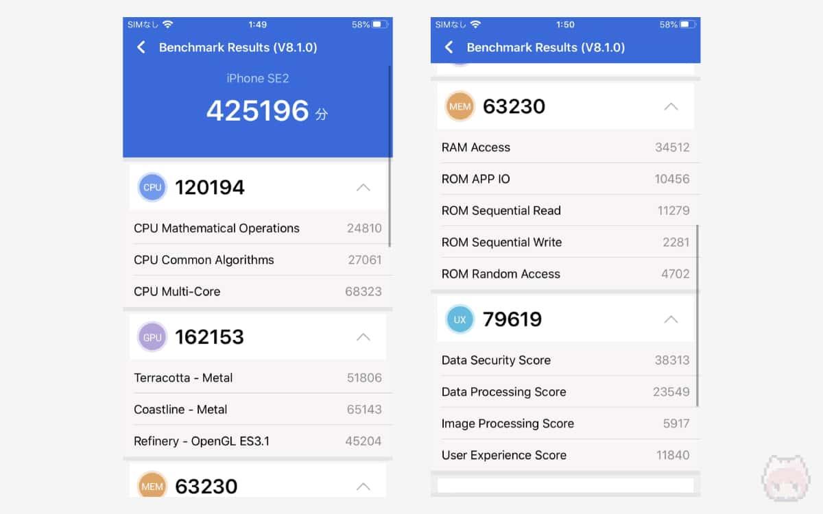iPhone SE(第2世代)のAntutu Benchmarkベンチマーク結果。