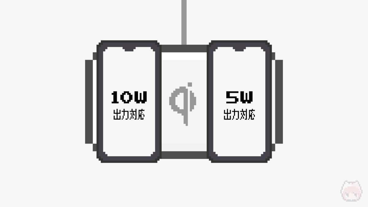 Qiパッドによって、最大出力が変わるワイヤレス充電器もあるので注意。