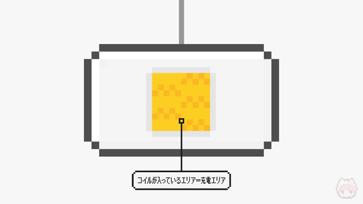 【ポイント3】搭載されているコイル数を見る
