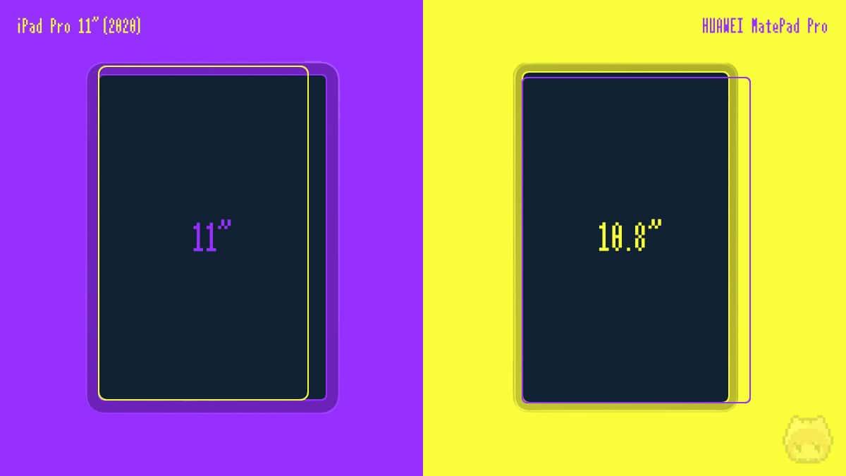両機種のディスプレイサイズ比較。