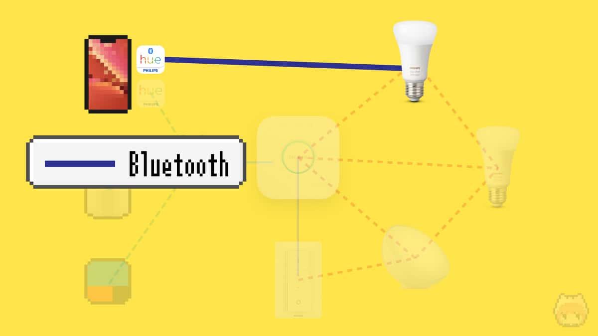 一部製品は、Bluetoothで直接スマートフォンから遠隔操作可能。