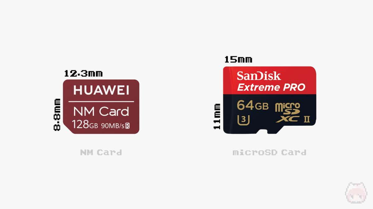 microSDよりも小型という衝撃。