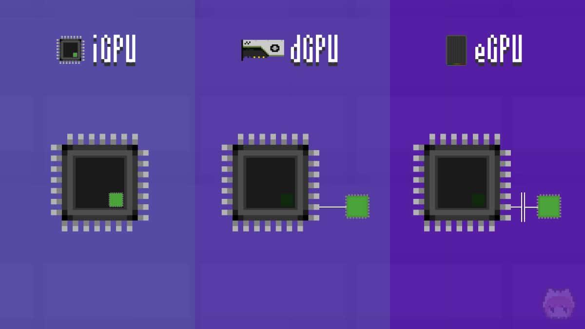 各GPUのイメージ