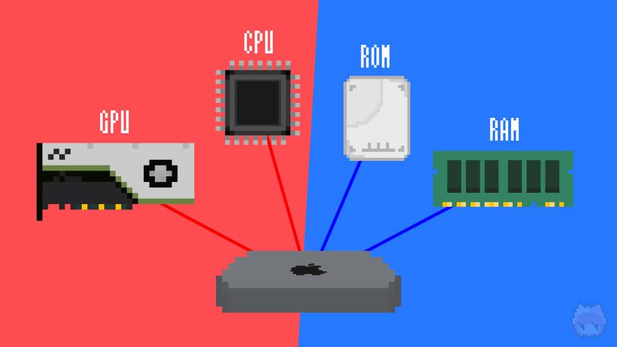 各MacのCTO構成を考える。