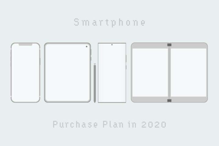 ギークのスマホ購入予定表 in 2020