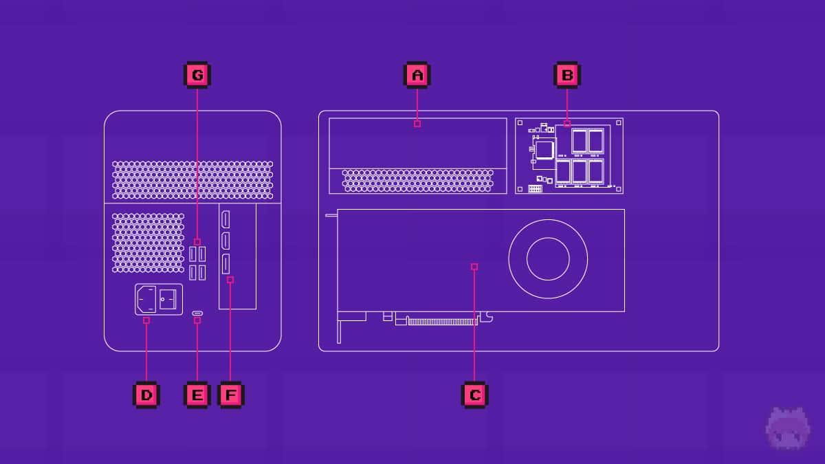 eGPUボックスの内部構造イメージ。