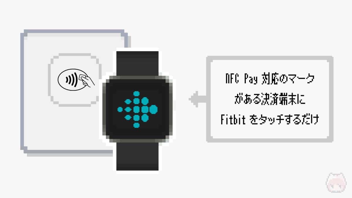 NFC Pay対応の決済端末にFitbitをタッチするだけで利用可能。