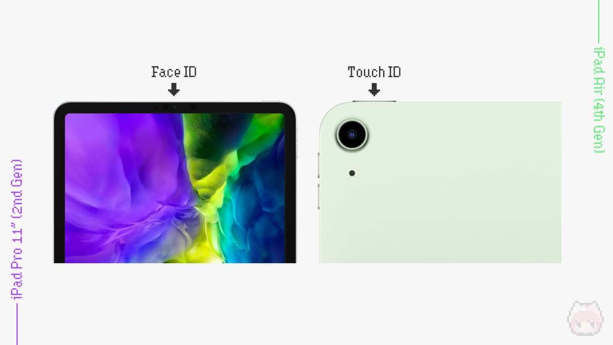 iPad Pro 11インチ(第2世代・2020)・iPad Air(第4世代・2020)