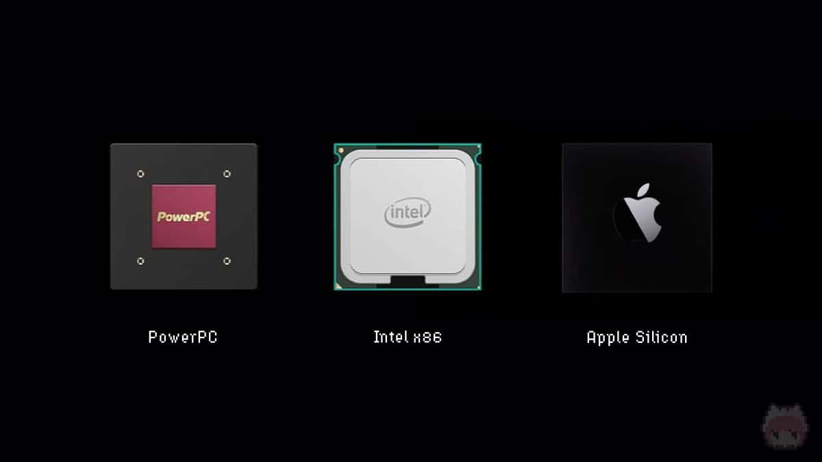MacとCPUの変遷