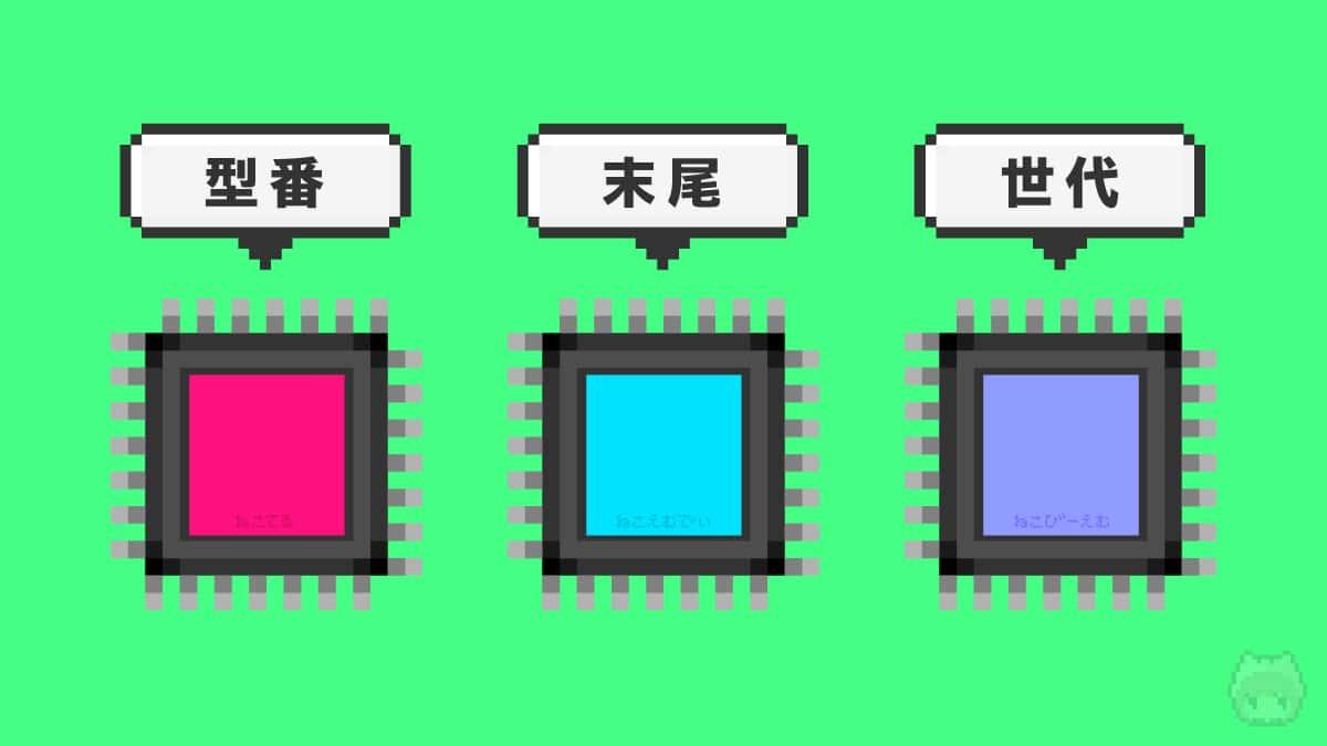 CPUの性能と種類を判別する指標